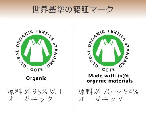 オーガニックコットン世界基準の認証マークGOTS