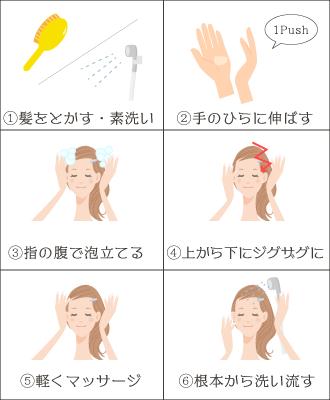 正しいシャンプーの仕方で肌(頭皮)と髪を守ろう。