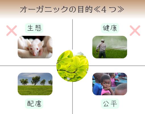 オーガニックの目的は4つあり生態系・健康環境・人権への配慮