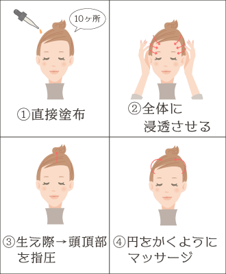 頭皮マッサージの仕方