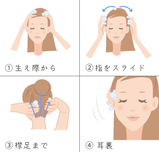 髪を洗う時の指の動かし方