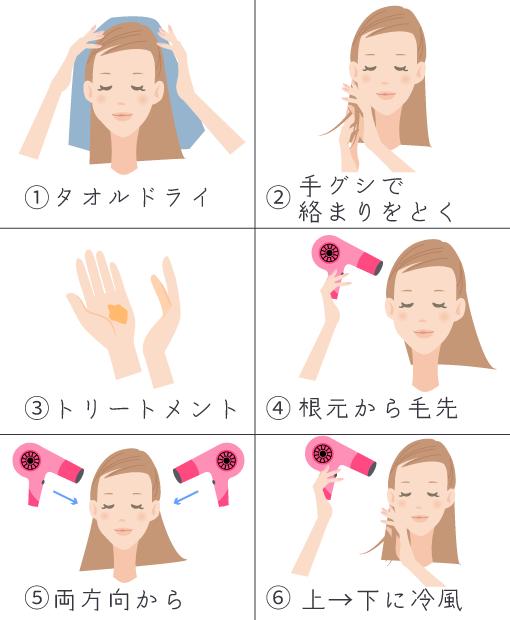 正しい髪の洗い方④ドライヤーのやり方