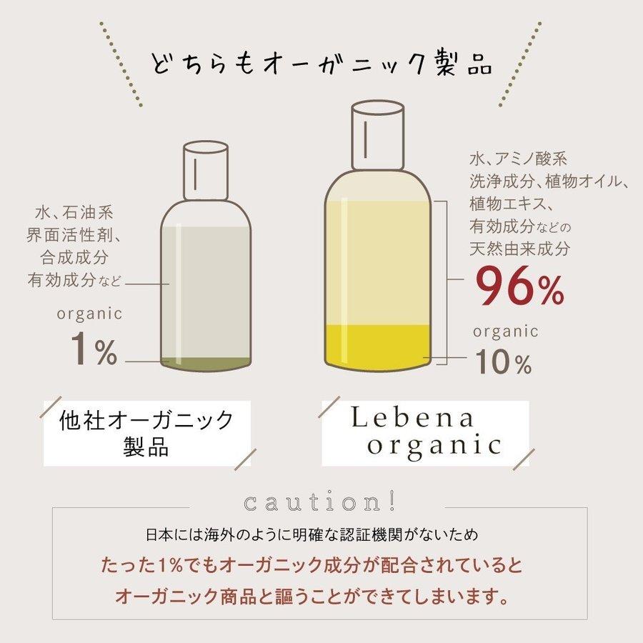 オーガニック製品について