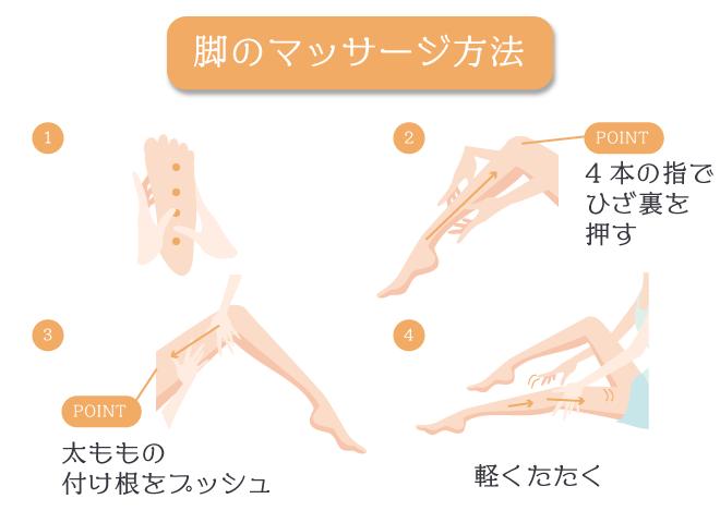 脚のマッサージの手順