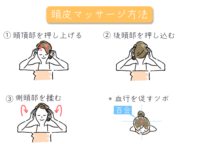 血行不良や頭皮のたるみを緩和する頭皮マッサージと頭のツボ