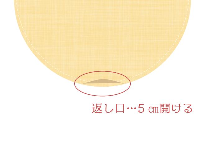 中表にして両円を縫い合わせる