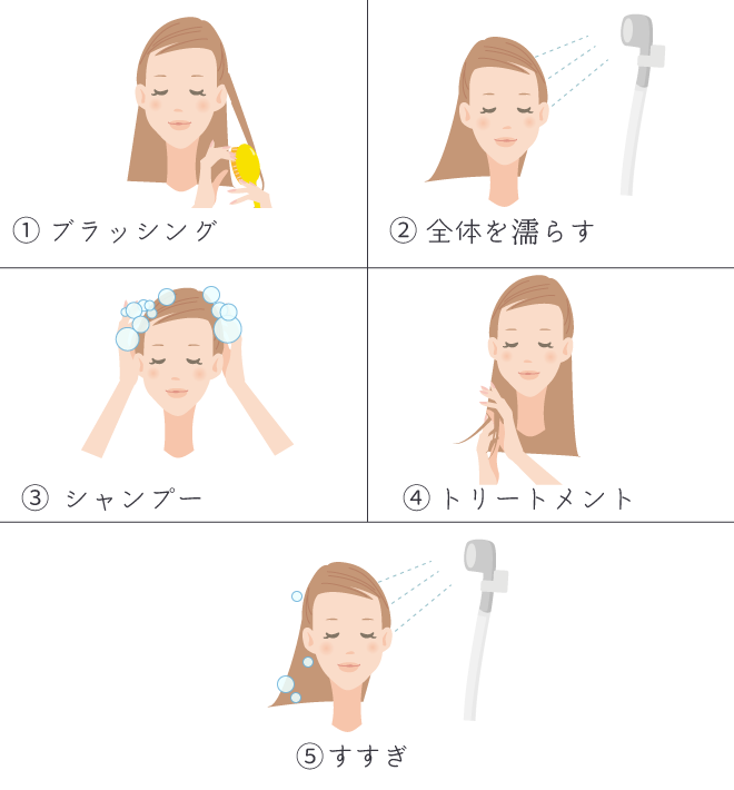 正しい髪の洗い方順序