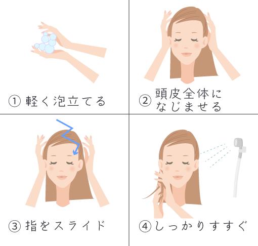 正しい髪の洗い方②シャンプーのやり方