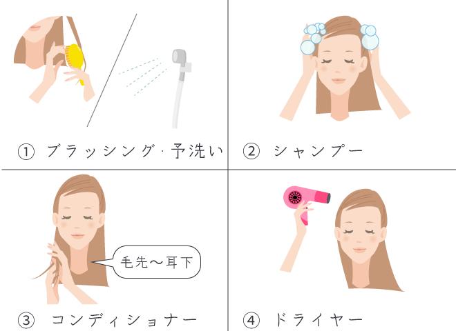 正しい洗髪の手順