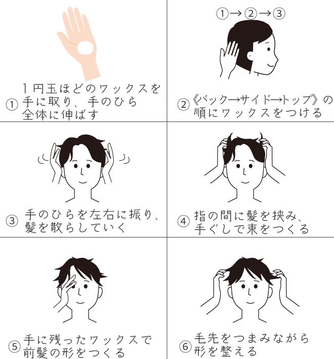 ①1円玉ほどのワックスを手に取り、手のひら全体に伸ばす ②《バック→サイド→トップ》の順にワックスをつける ③手のひらを左右に振り、髪を散らしていく ④指の間に髪を挟み、手ぐしで束をつくる ⑤手に残ったワックスで前髪の形をつくる ⑥毛先をつまみながら形を整える