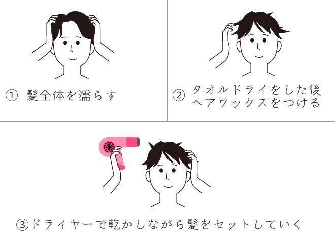 ①髪全体を濡らす ②タオルドライをした後ヘアワックスをつける ③ドライヤーで乾かしながら髪をセットしていく