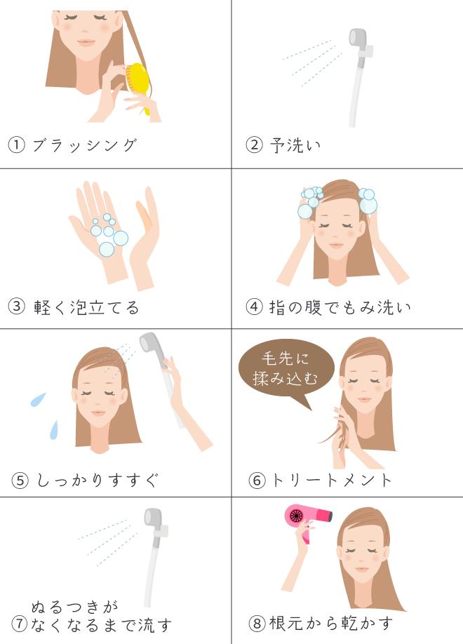 ベタつきを解消する正しいシャンプー方法