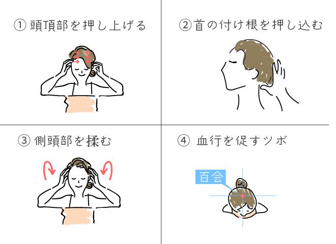 血流を促進する頭皮マッサージ方法