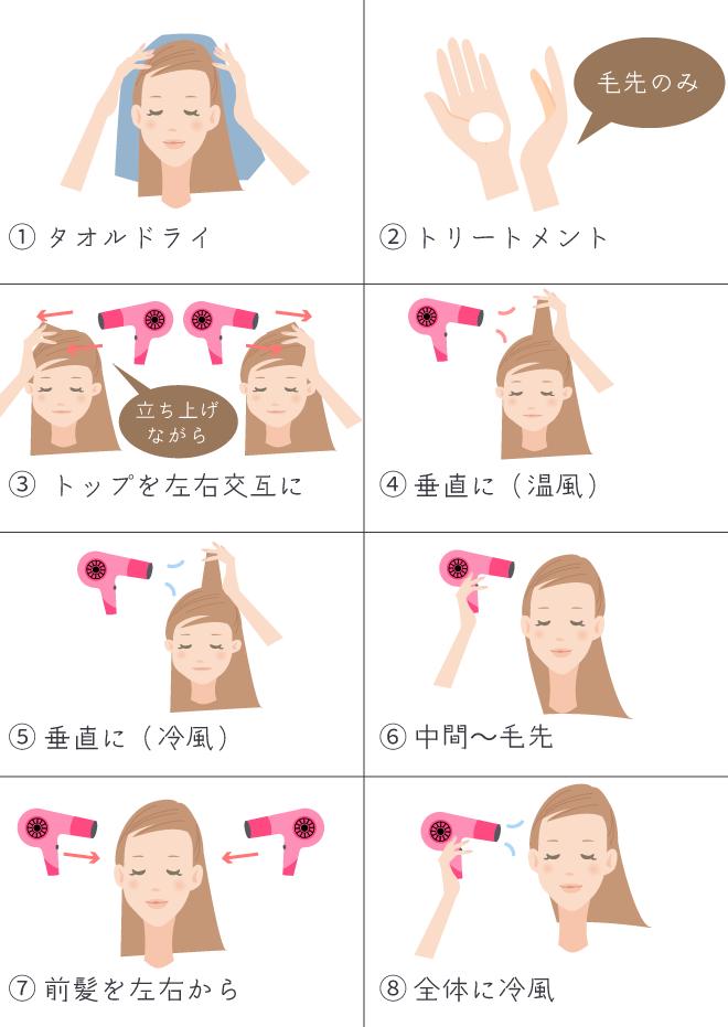 髪にボリュームを出す乾かし方手順