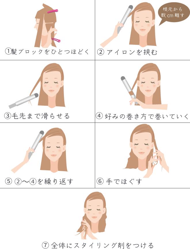 カールアイロンの使い方:アイロン方法