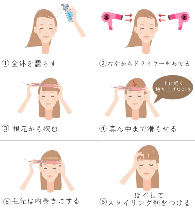 前髪の基本セット方法