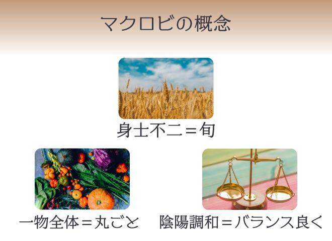 マクロビの概念は旬の農作物を丸ごとバランスよく食べよう
