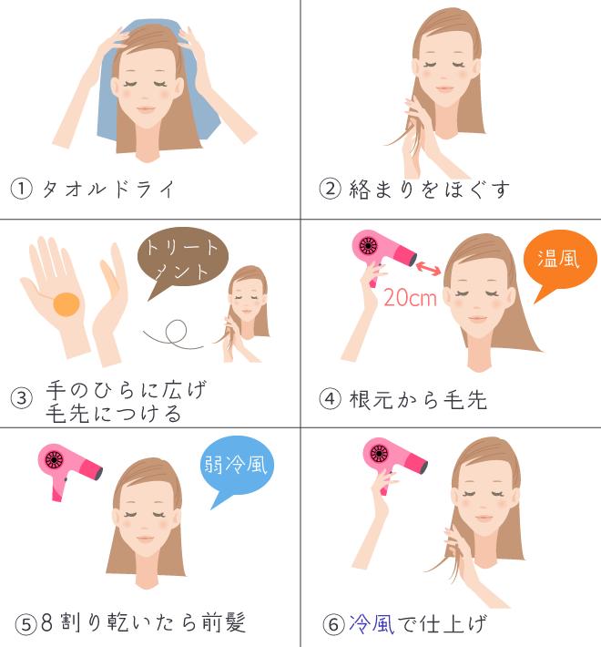 ダメージを防ぐ髪の乾かし方(ドライヤーの使い方)
