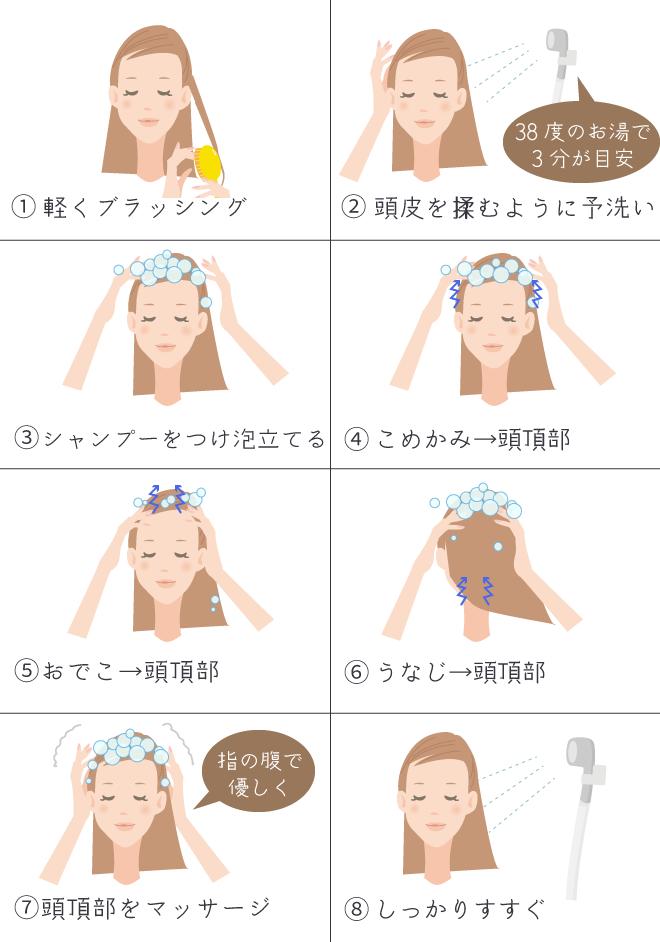 髪が油っぽくなる時の正しいシャンプー方法