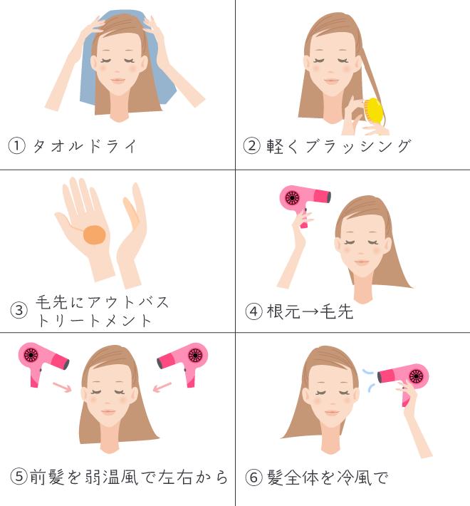 髪が油っぽくなる時の正しい髪の乾かし方