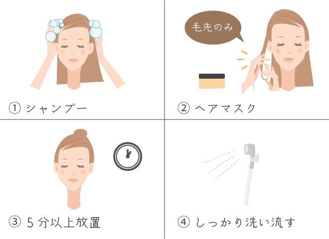 正しいヘアマスクの使い方