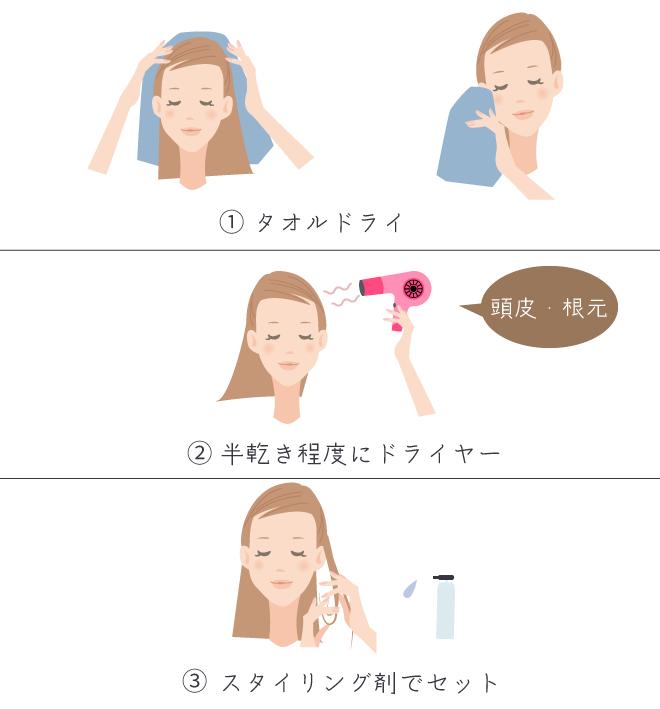 濡れ髪セットのやり方