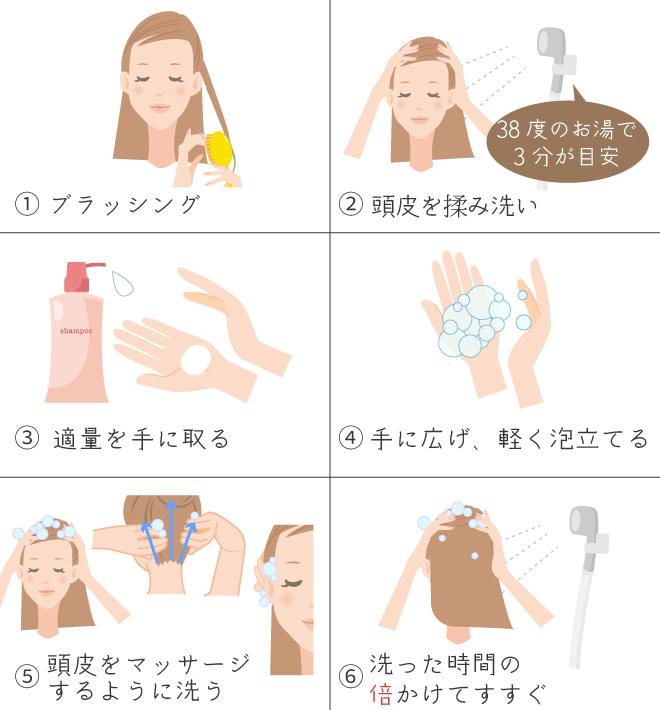 フケ防止の正しいシャンプー方法